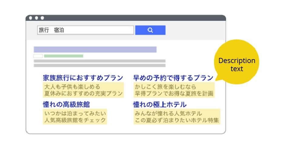 Yahoo! JAPAN search ad description