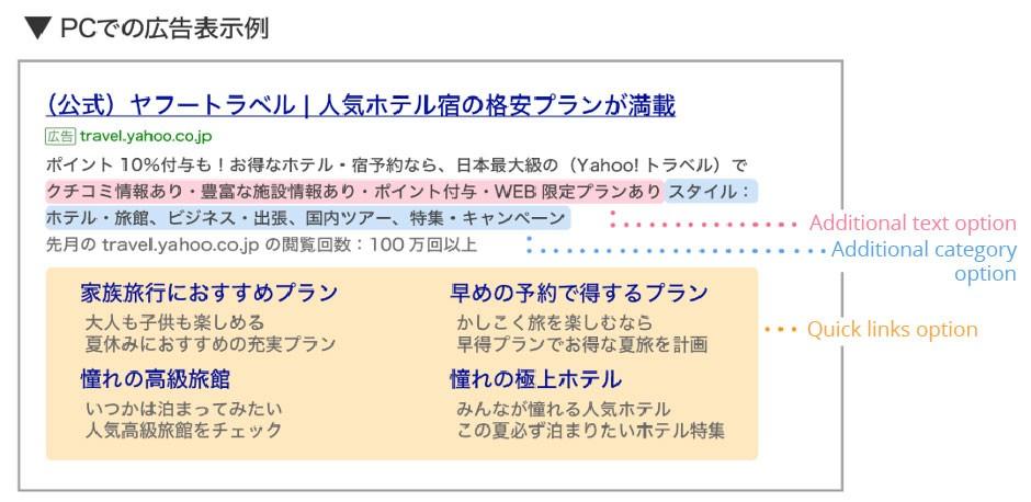 Yahoo! JAPAN search ad display options