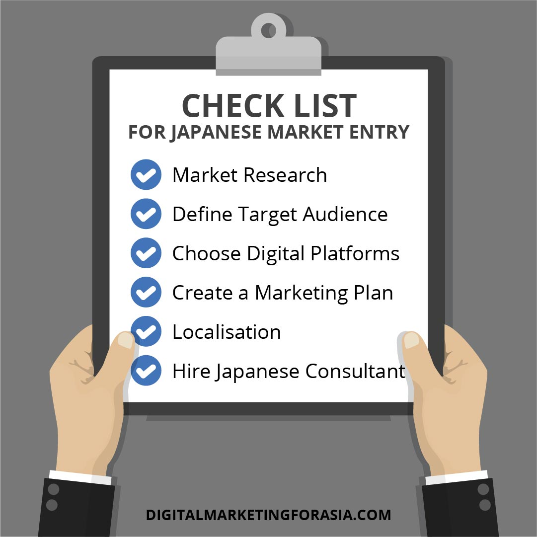 Inforgraphic - Japanese market entry checklist | Digital Marketing For Asia
